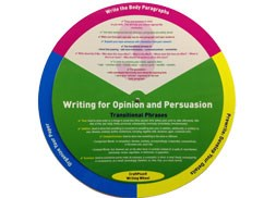 Writing for Opinion and Persuasion Wheel: 5 pack