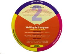 Writing to Compare Wheel