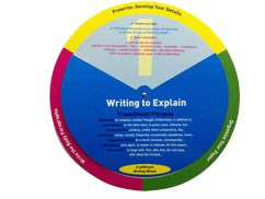 Writing to Explain Wheel