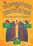 Your Respiration and Circulation: Understand Them with Numbers