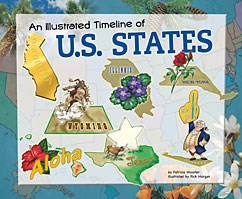 An Illustrated Timeline of U.S. States