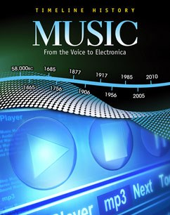 Music: From the Voice to Electronica