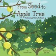From Seed to Apple Tree: Following the Life Cycle