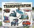 Illustrated Timeline of Transportation