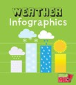 Weather Infographics